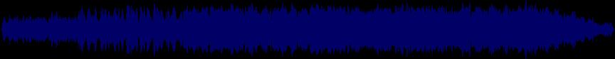 waveform of track #33687