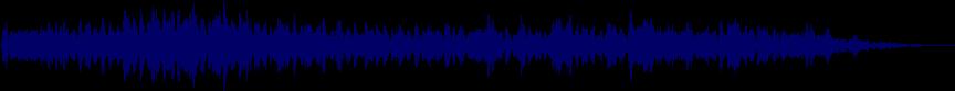 waveform of track #33703