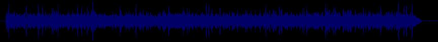 waveform of track #33709