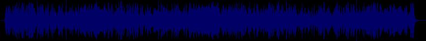 waveform of track #33717