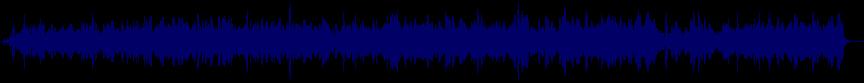waveform of track #33718