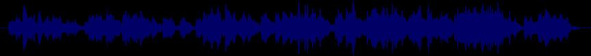 waveform of track #33729