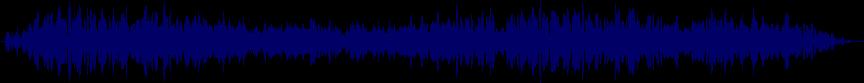 waveform of track #33780