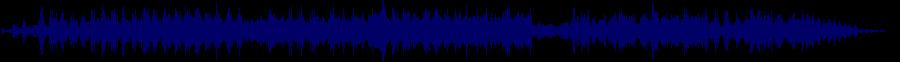 waveform of track #33783