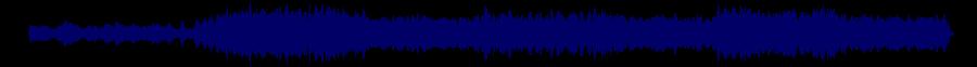 waveform of track #33787