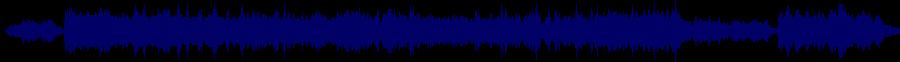 waveform of track #33789