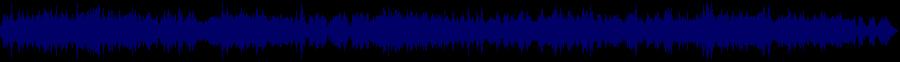 waveform of track #33792