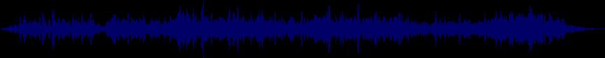 waveform of track #33794