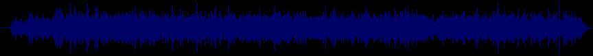 waveform of track #33802