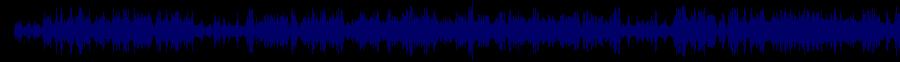 waveform of track #33836