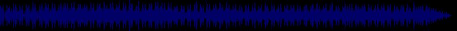 waveform of track #33864