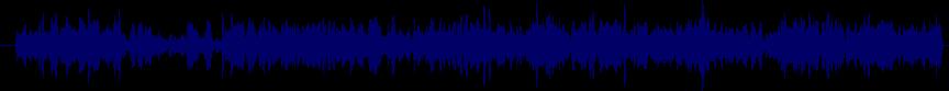waveform of track #33904
