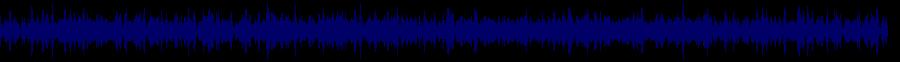 waveform of track #33920