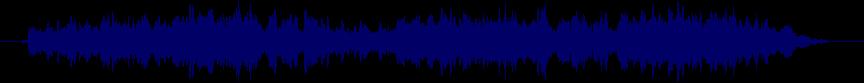 waveform of track #33927