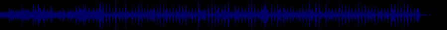waveform of track #33945