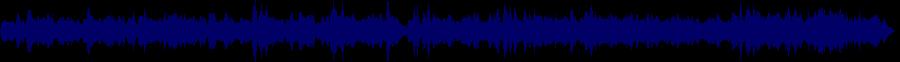 waveform of track #33951