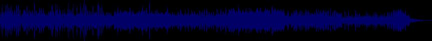 waveform of track #33952