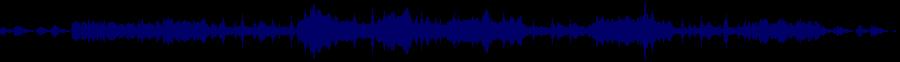 waveform of track #33961