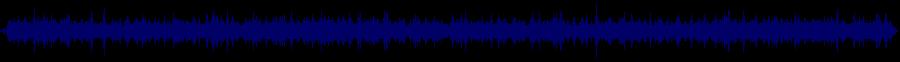 waveform of track #33963