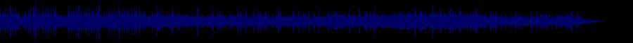 waveform of track #33965