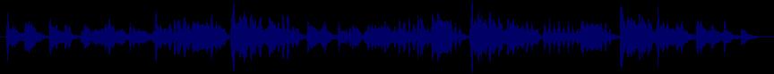 waveform of track #33980