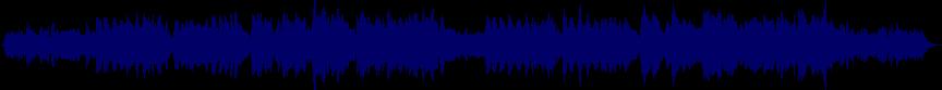 waveform of track #33995
