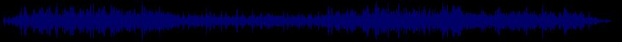 waveform of track #34022