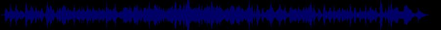 waveform of track #34038