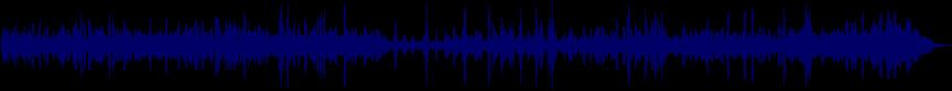 waveform of track #34039