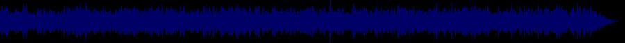 waveform of track #34053