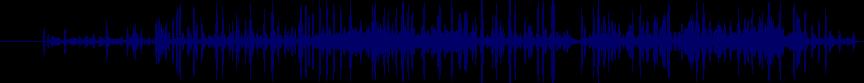 waveform of track #34092
