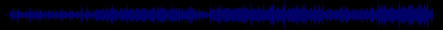 waveform of track #34108