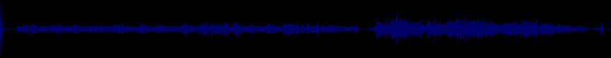 waveform of track #34124