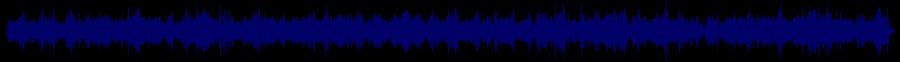 waveform of track #34128