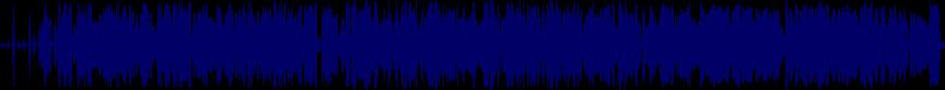 waveform of track #34133