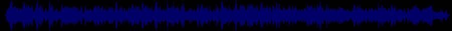 waveform of track #34143