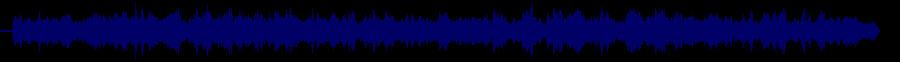 waveform of track #34152