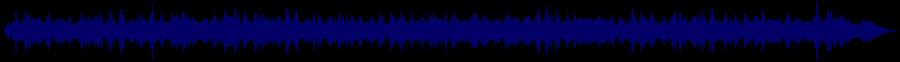waveform of track #34162