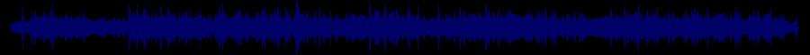 waveform of track #34175
