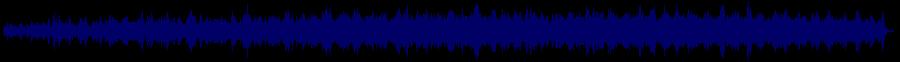 waveform of track #34218
