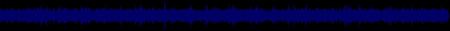 waveform of track #34224