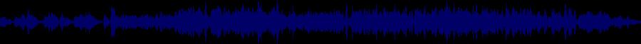 waveform of track #34249