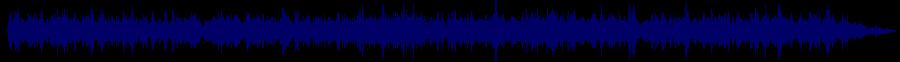 waveform of track #34286