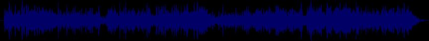 waveform of track #34332
