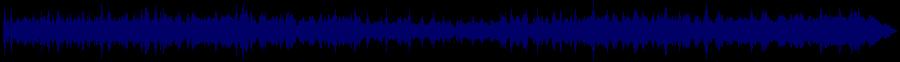 waveform of track #34340