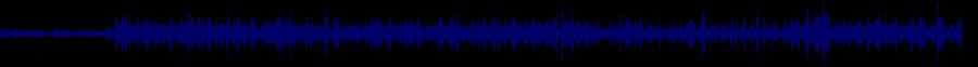 waveform of track #34346
