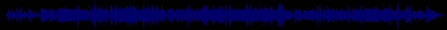 waveform of track #34349