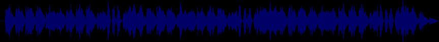 waveform of track #34353