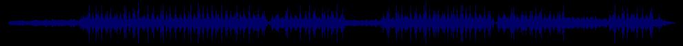 waveform of track #34402