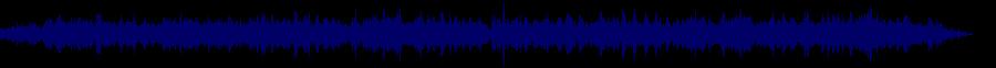 waveform of track #34440